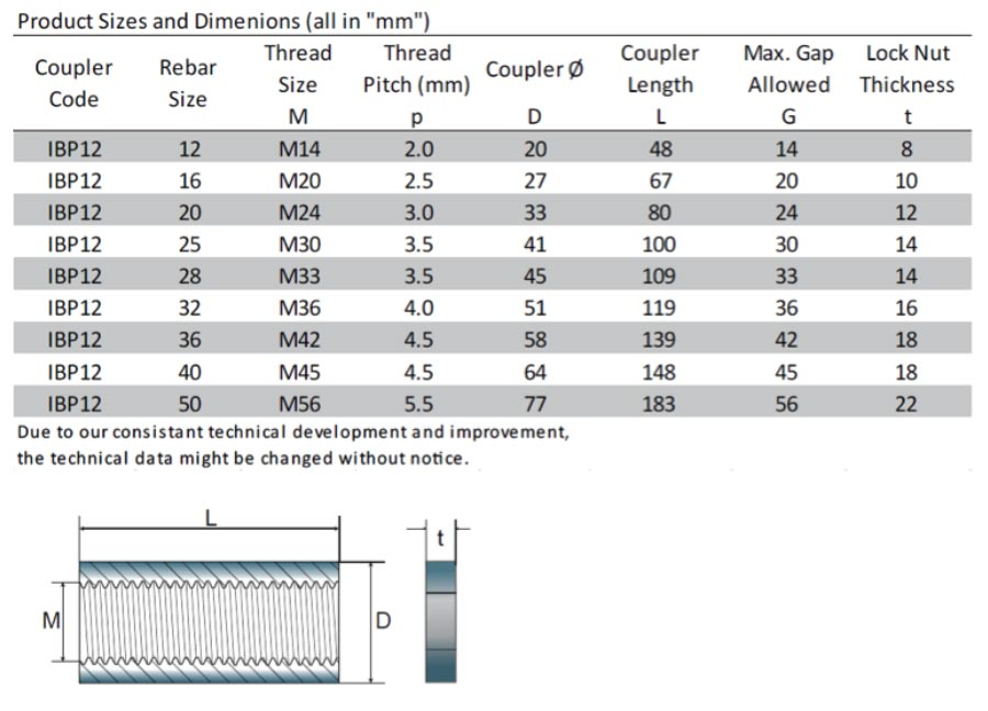 ICST-Transition-Coupler-size-and-dimension